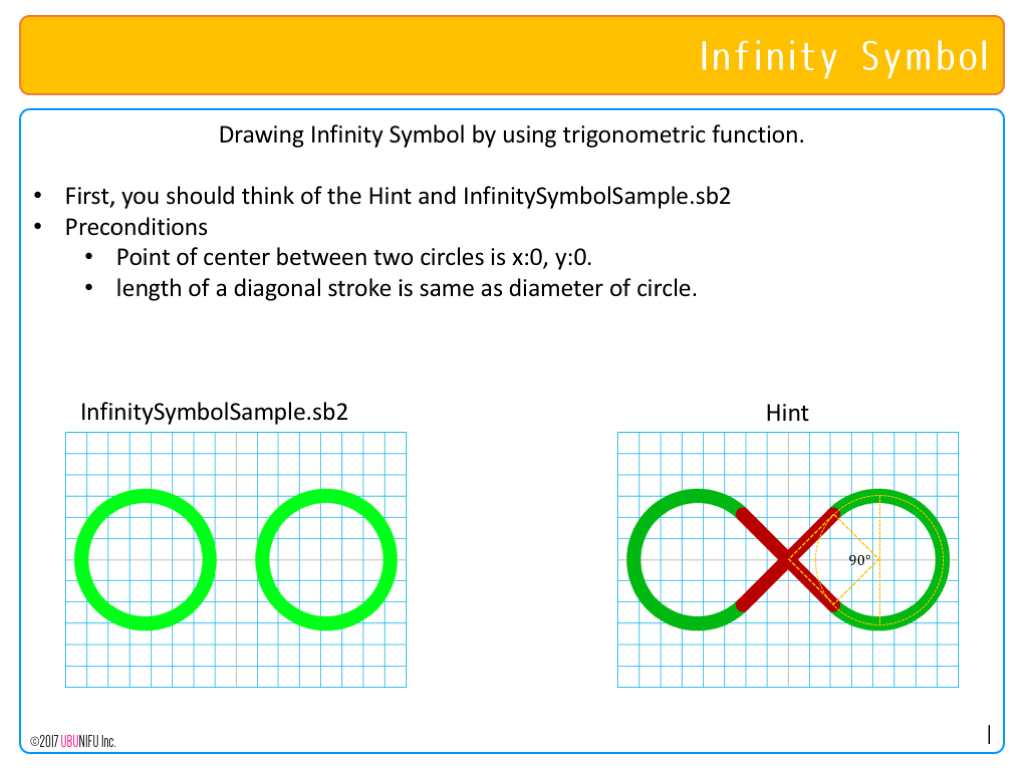 Scratch 20 Exercise Drawing An Infinity Symbol Ubunifu Incorporated
